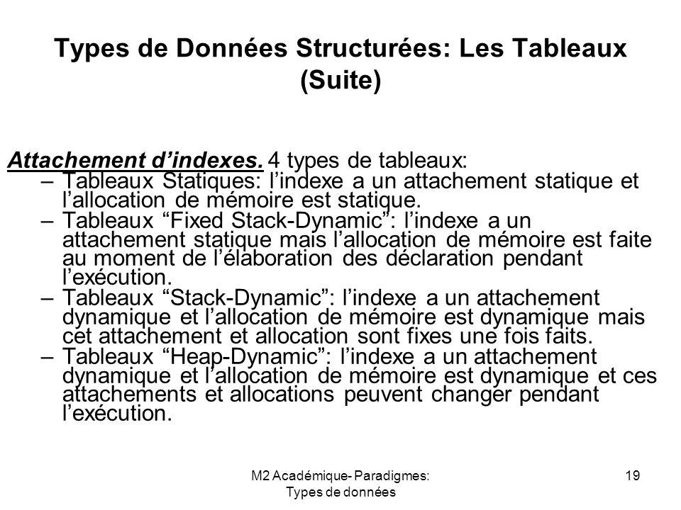 M2 Académique- Paradigmes: Types de données 19 Types de Données Structurées: Les Tableaux (Suite) Attachement d'indexes. 4 types de tableaux: –Tableau