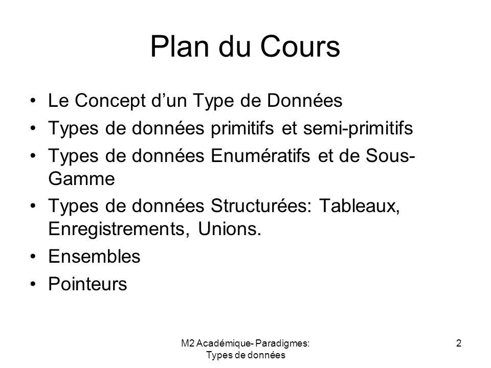 M2 Académique- Paradigmes: Types de données 2 Plan du Cours Le Concept d'un Type de Données Types de données primitifs et semi-primitifs Types de donn