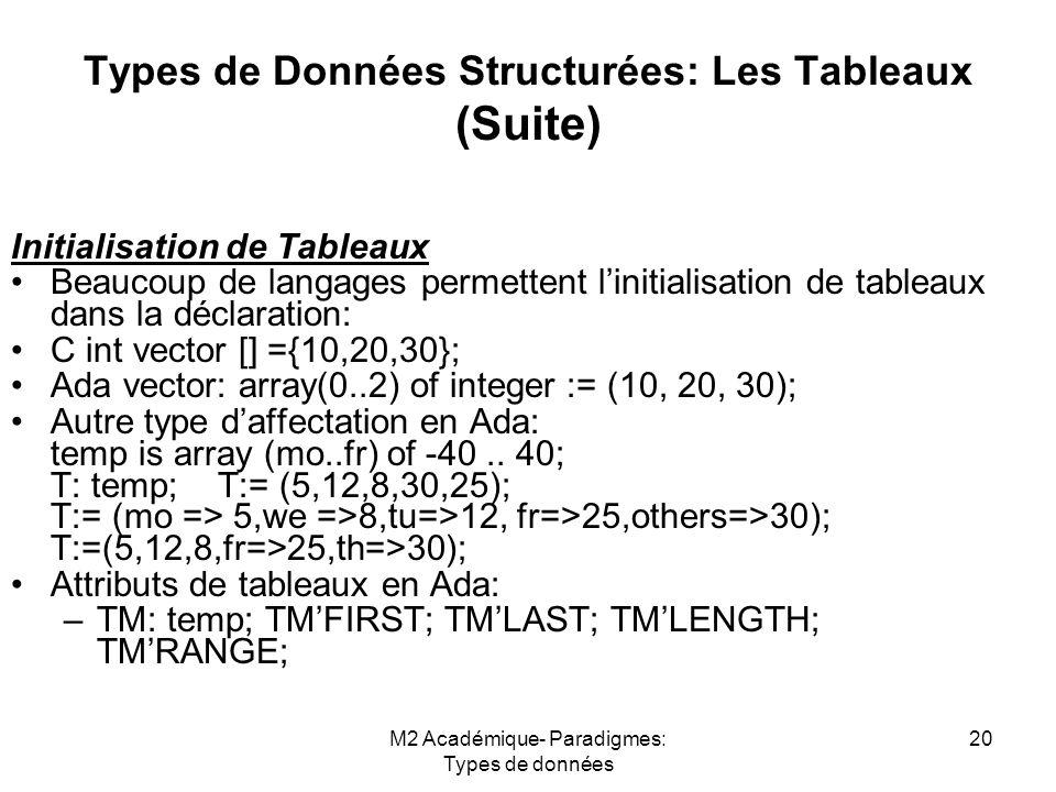 M2 Académique- Paradigmes: Types de données 20 Types de Données Structurées: Les Tableaux (Suite) Initialisation de Tableaux Beaucoup de langages permettent l'initialisation de tableaux dans la déclaration: C int vector [] ={10,20,30}; Ada vector: array(0..2) of integer := (10, 20, 30); Autre type d'affectation en Ada: temp is array (mo..fr) of -40..
