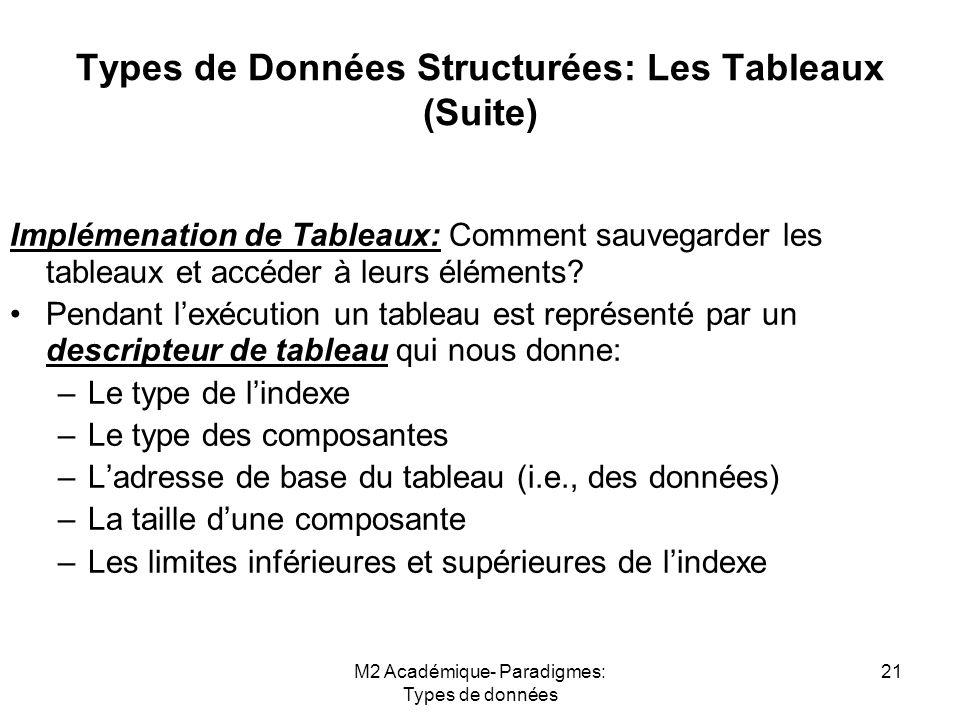 M2 Académique- Paradigmes: Types de données 21 Types de Données Structurées: Les Tableaux (Suite) Implémenation de Tableaux: Comment sauvegarder les tableaux et accéder à leurs éléments.