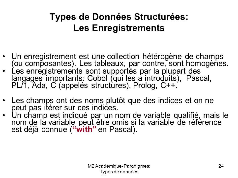 M2 Académique- Paradigmes: Types de données 24 Types de Données Structurées: Les Enregistrements Un enregistrement est une collection hétérogène de champs (ou composantes).