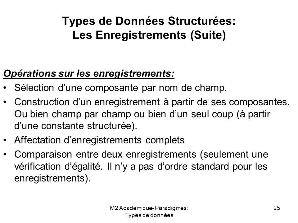 M2 Académique- Paradigmes: Types de données 25 Types de Données Structurées: Les Enregistrements (Suite) Opérations sur les enregistrements: Sélection d'une composante par nom de champ.