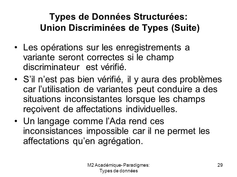 M2 Académique- Paradigmes: Types de données 29 Types de Données Structurées: Union Discriminées de Types (Suite) Les opérations sur les enregistrements a variante seront correctes si le champ discriminateur est vérifié.