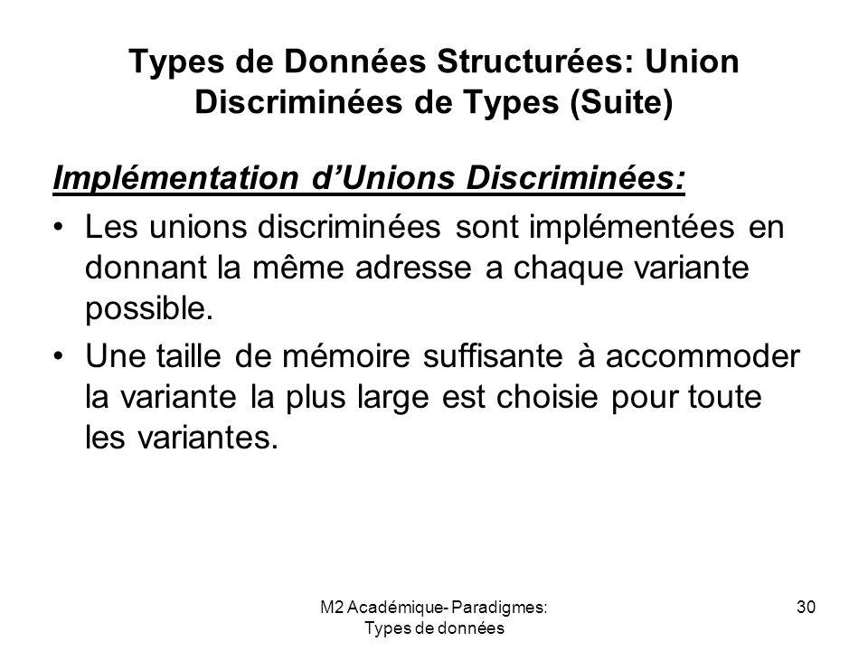 M2 Académique- Paradigmes: Types de données 30 Types de Données Structurées: Union Discriminées de Types (Suite) Implémentation d'Unions Discriminées: Les unions discriminées sont implémentées en donnant la même adresse a chaque variante possible.