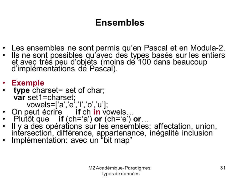 M2 Académique- Paradigmes: Types de données 31 Ensembles Les ensembles ne sont permis qu'en Pascal et en Modula-2. Ils ne sont possibles qu'avec des t