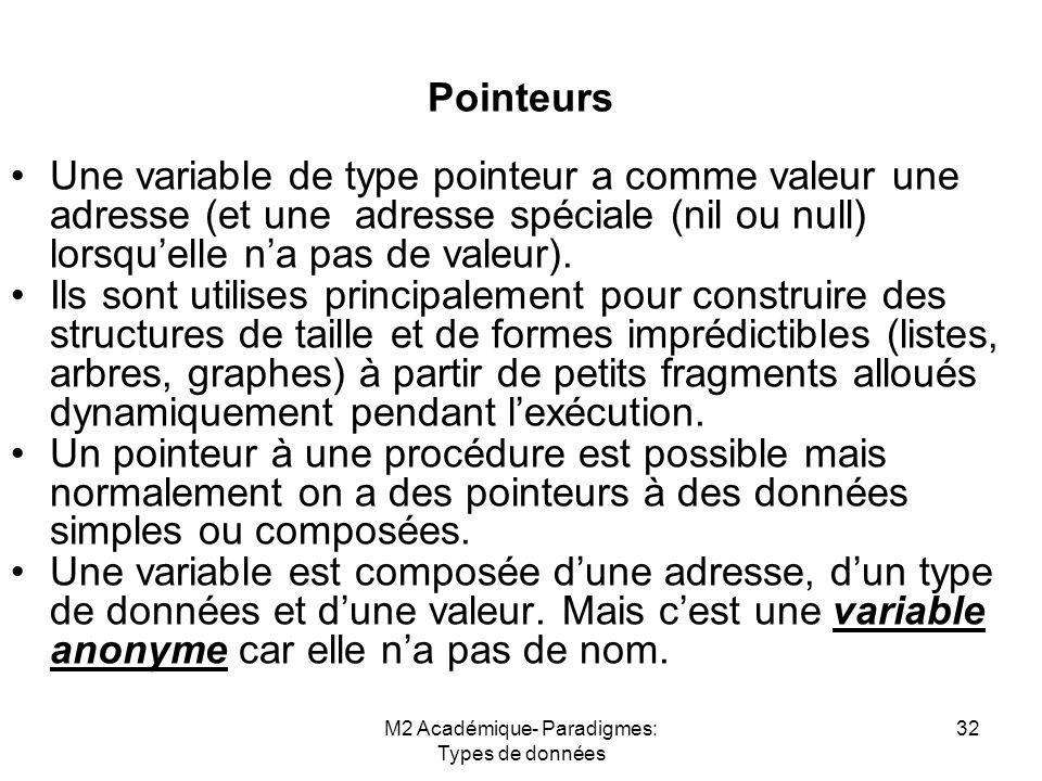 M2 Académique- Paradigmes: Types de données 32 Pointeurs Une variable de type pointeur a comme valeur une adresse (et une adresse spéciale (nil ou null) lorsqu'elle n'a pas de valeur).