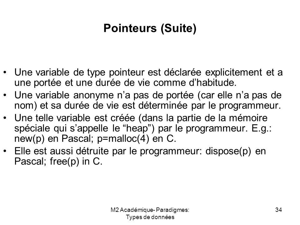M2 Académique- Paradigmes: Types de données 34 Pointeurs (Suite) Une variable de type pointeur est déclarée explicitement et a une portée et une durée