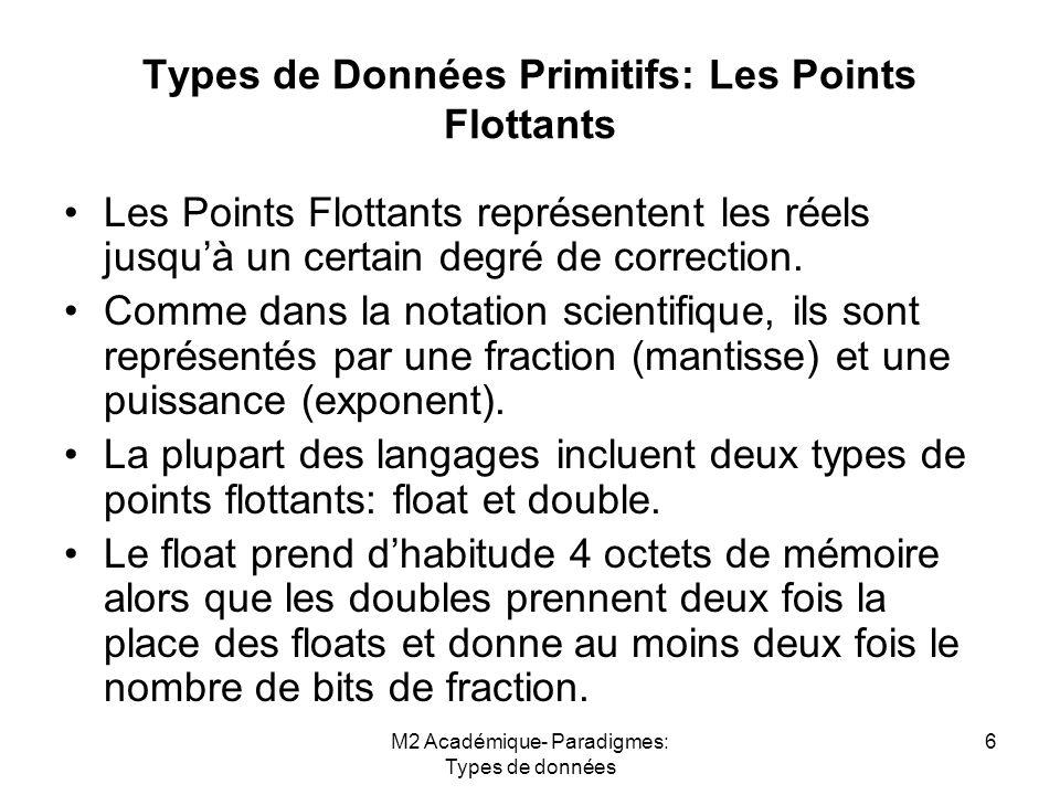M2 Académique- Paradigmes: Types de données 6 Types de Données Primitifs: Les Points Flottants Les Points Flottants représentent les réels jusqu'à un