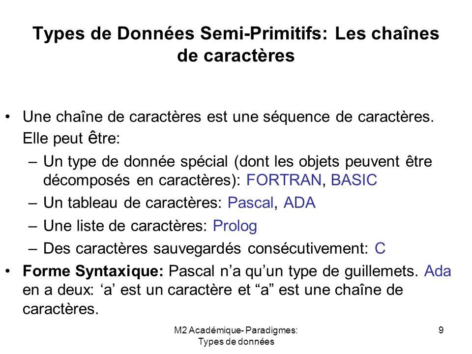 M2 Académique- Paradigmes: Types de données 9 Types de Données Semi-Primitifs: Les chaînes de caractères Une chaîne de caractères est une séquence de caractères.