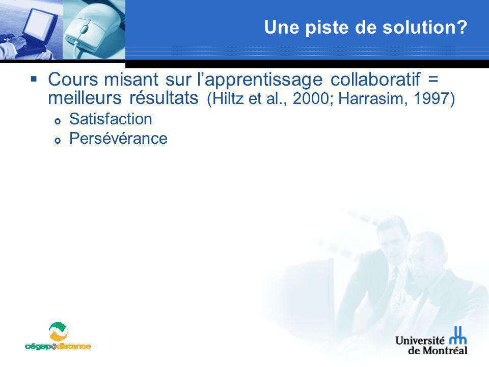 Une piste de solution?  Cours misant sur l'apprentissage collaboratif = meilleurs résultats (Hiltz et al., 2000; Harrasim, 1997)  Satisfaction  Per