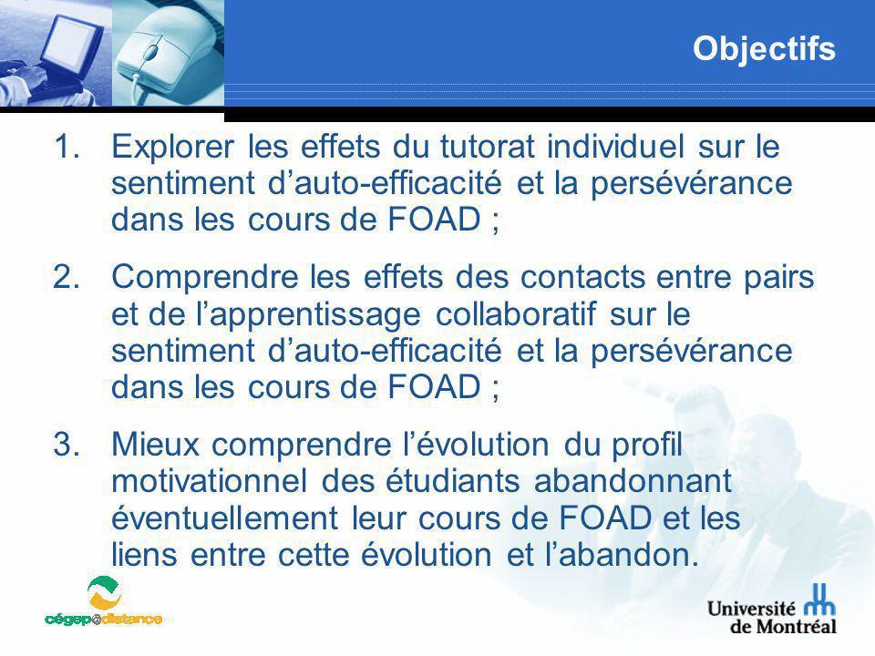 Objectifs 1.Explorer les effets du tutorat individuel sur le sentiment d'auto-efficacité et la persévérance dans les cours de FOAD ; 2.Comprendre les