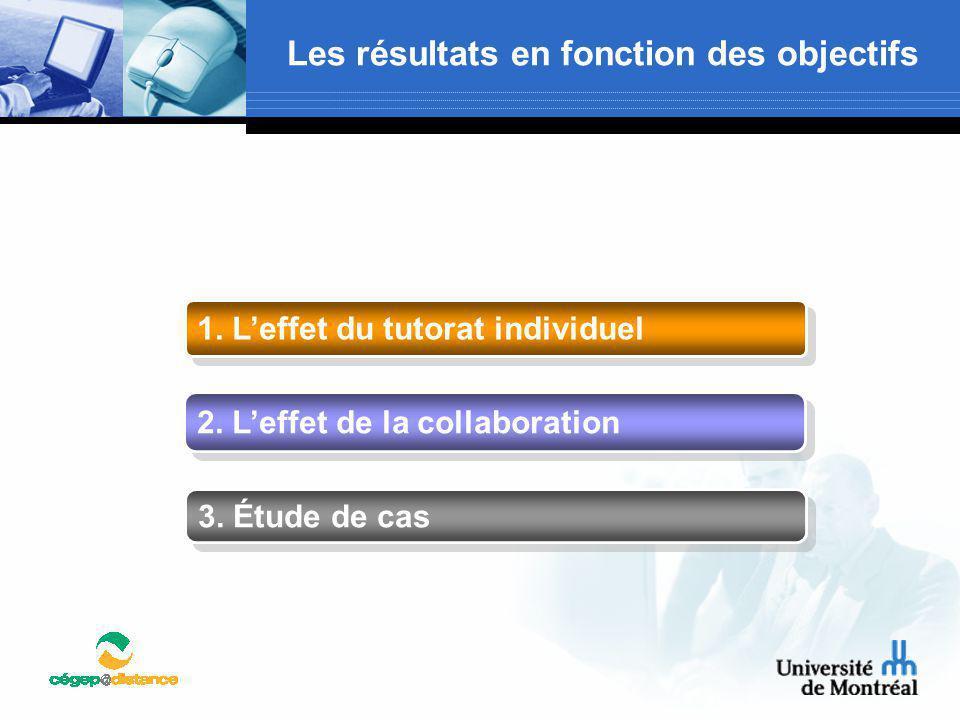 Les résultats en fonction des objectifs 1. L'effet du tutorat individuel 2. L'effet de la collaboration 3. Étude de cas
