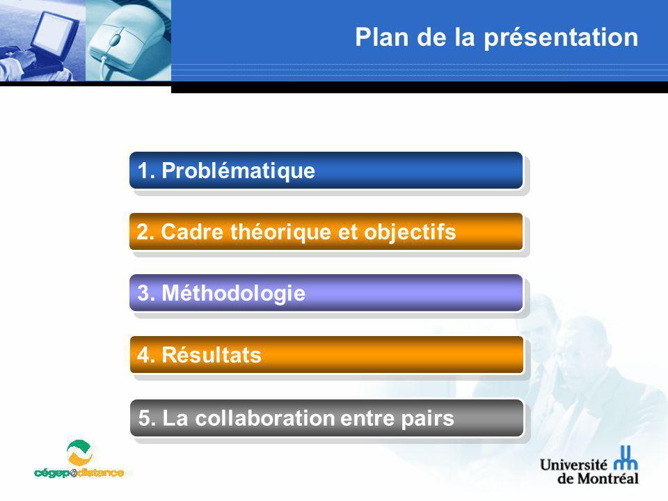 Plan de la présentation 1. Problématique 2. Cadre théorique et objectifs 3. Méthodologie 5. La collaboration entre pairs 4. Résultats