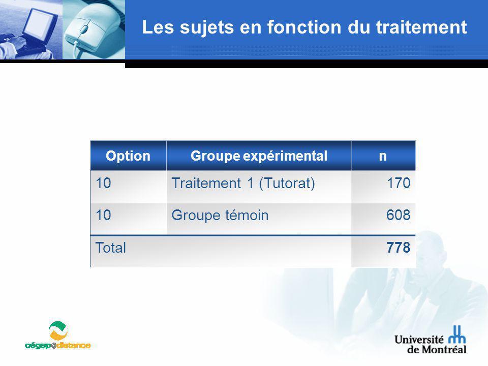 Les sujets en fonction du traitement OptionGroupe expérimentaln 10Traitement 1 (Tutorat)170 10Groupe témoin608 Total778