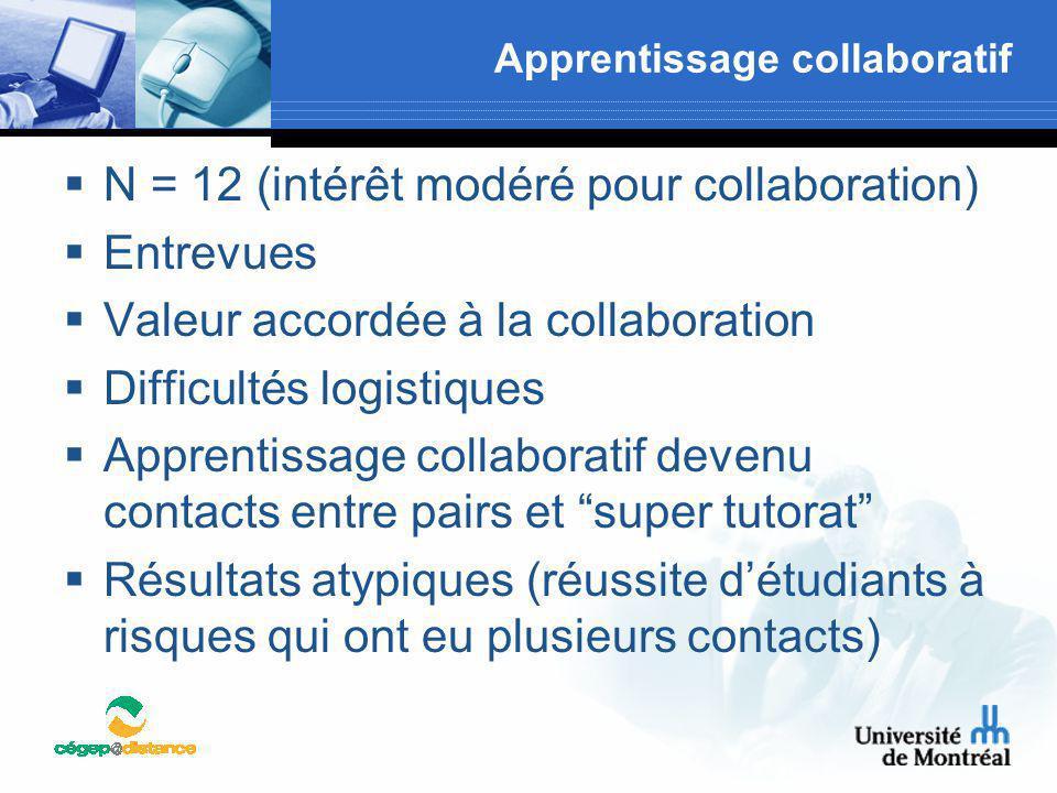 Apprentissage collaboratif  N = 12 (intérêt modéré pour collaboration)  Entrevues  Valeur accordée à la collaboration  Difficultés logistiques  A