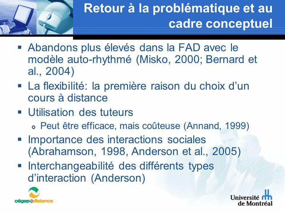 Retour à la problématique et au cadre conceptuel  Abandons plus élevés dans la FAD avec le modèle auto-rhythmé (Misko, 2000; Bernard et al., 2004) 