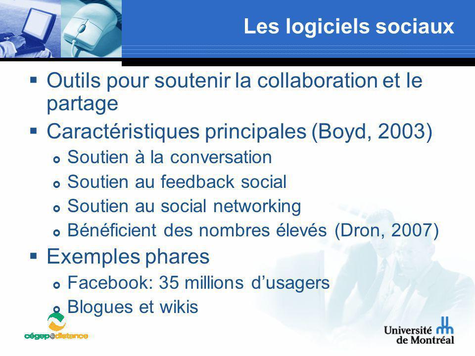 Les logiciels sociaux  Outils pour soutenir la collaboration et le partage  Caractéristiques principales (Boyd, 2003)  Soutien à la conversation 