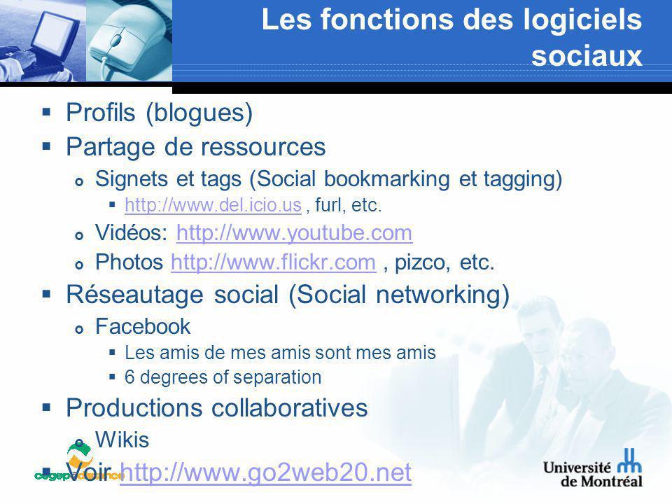 Les fonctions des logiciels sociaux  Profils (blogues)  Partage de ressources  Signets et tags (Social bookmarking et tagging)  http://www.del.ici