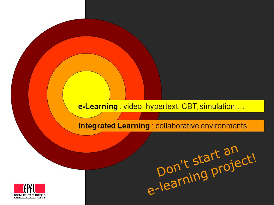 e-Learning : video, hypertext, CBT, simulation,… Integrated Learning : collaborative environments Don't start an e-learning project!