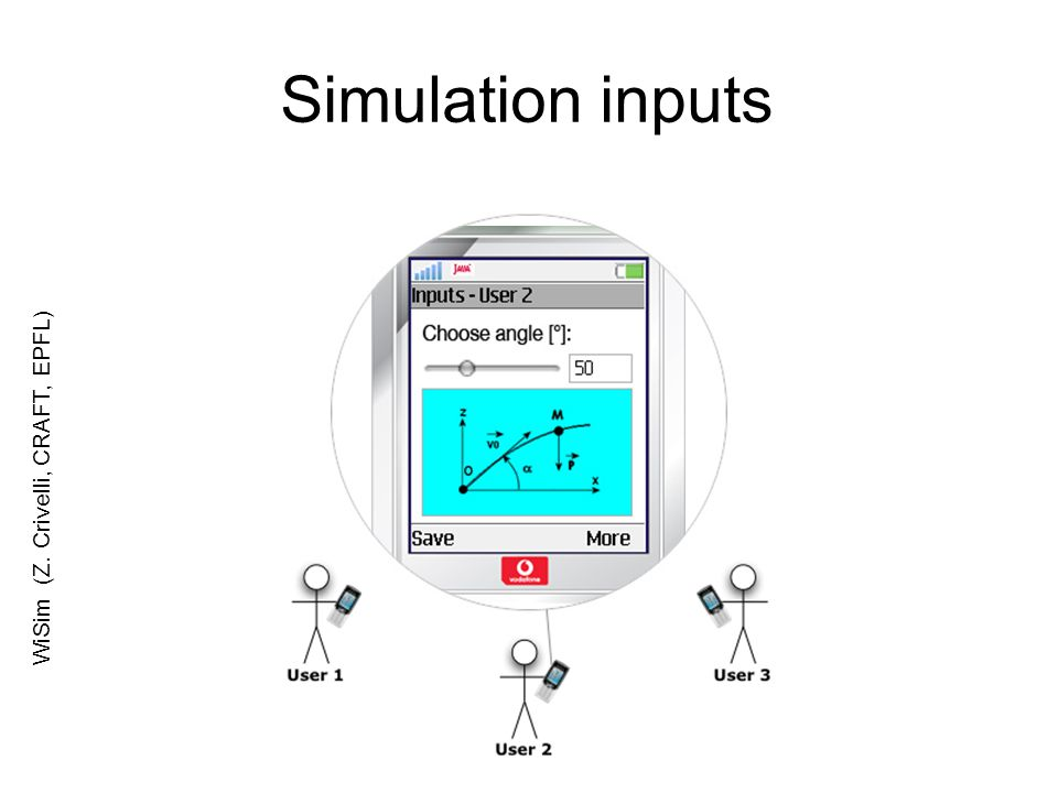 Simulation inputs WiSim (Z. Crivelli, CRAFT, EPFL)