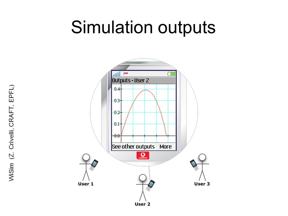 Simulation outputs WiSim (Z. Crivelli, CRAFT, EPFL)