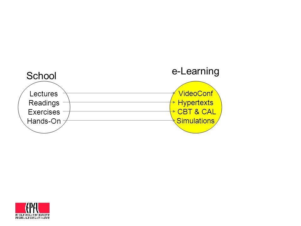 Simulation outputs WiSim (Z. Crivelli, CRAFT, EPFL)