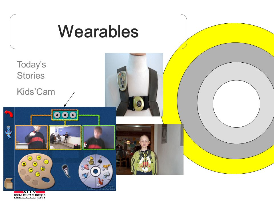 Wearables Today's Stories Kids'Cam