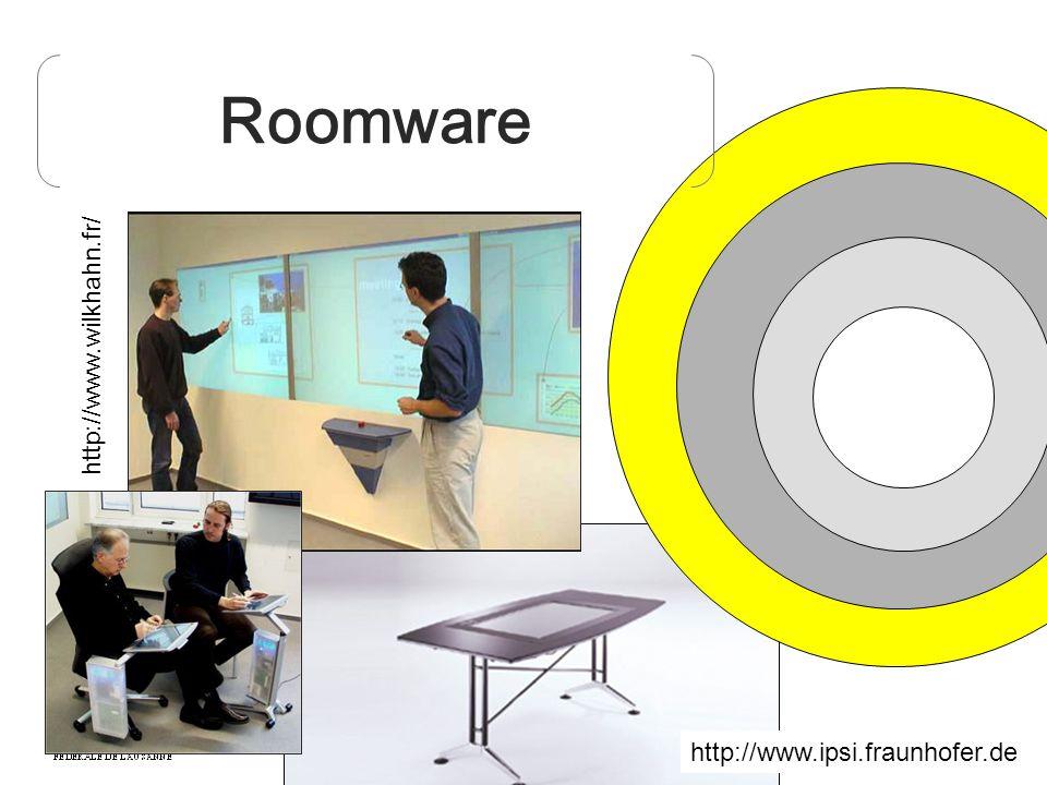 Roomware http://www.ipsi.fraunhofer.de http://www.wilkhahn.fr/