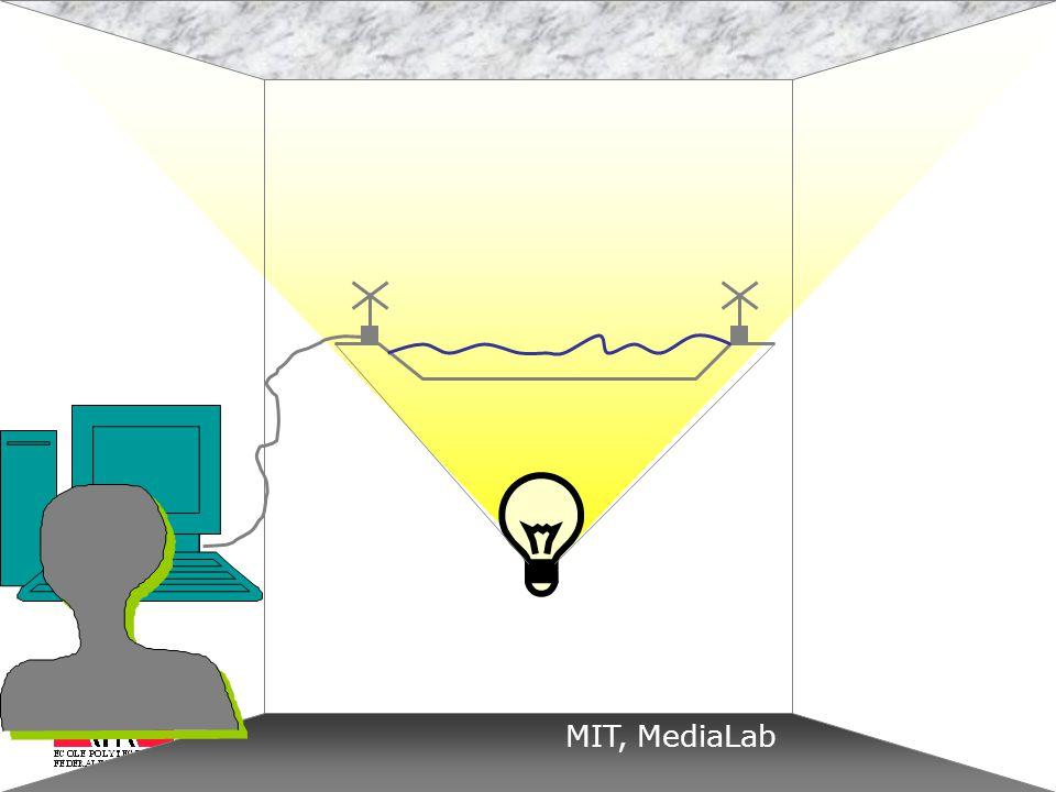 MIT, MediaLab