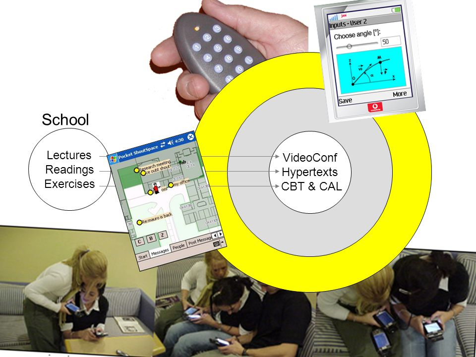 e-Learning : video, hypertext, CBT, simulation,… Integrated Learning : collaborative environments Real world : location based services, mobile devices Back to Real Space