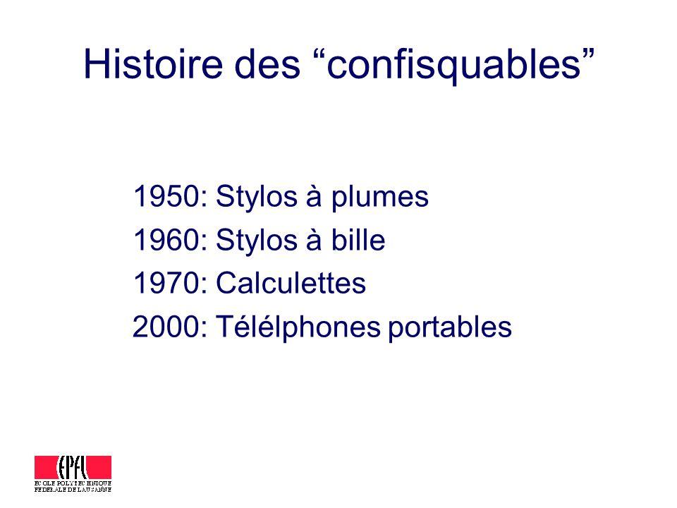 Histoire des confisquables 1950: Stylos à plumes 1960: Stylos à bille 1970: Calculettes 2000: Télélphones portables