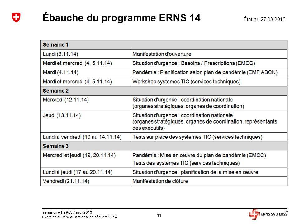 11 Séminaire FSPC, 7 mai 2013 Exercice du réseau national de sécurité 2014 Ébauche du programme ERNS 14 État au 27.03.2013