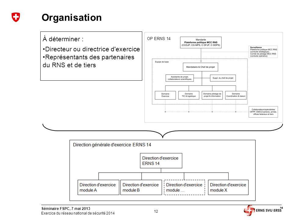 12 Séminaire FSPC, 7 mai 2013 Exercice du réseau national de sécurité 2014 Organisation À déterminer : Directeur ou directrice d exercice Représentants des partenaires du RNS et de tiers OP ERNS 14