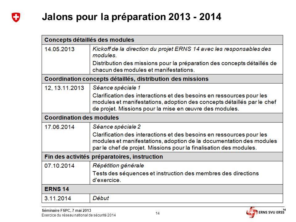 14 Séminaire FSPC, 7 mai 2013 Exercice du réseau national de sécurité 2014 Jalons pour la préparation 2013 - 2014