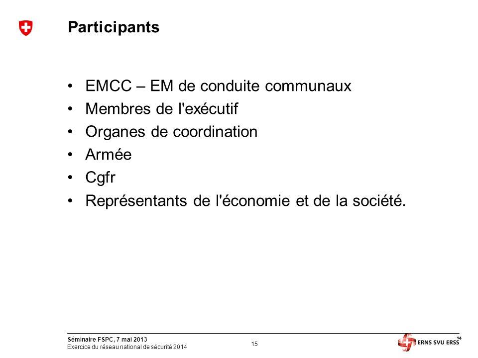 15 Séminaire FSPC, 7 mai 2013 Exercice du réseau national de sécurité 2014 Participants EMCC – EM de conduite communaux Membres de l'exécutif Organes