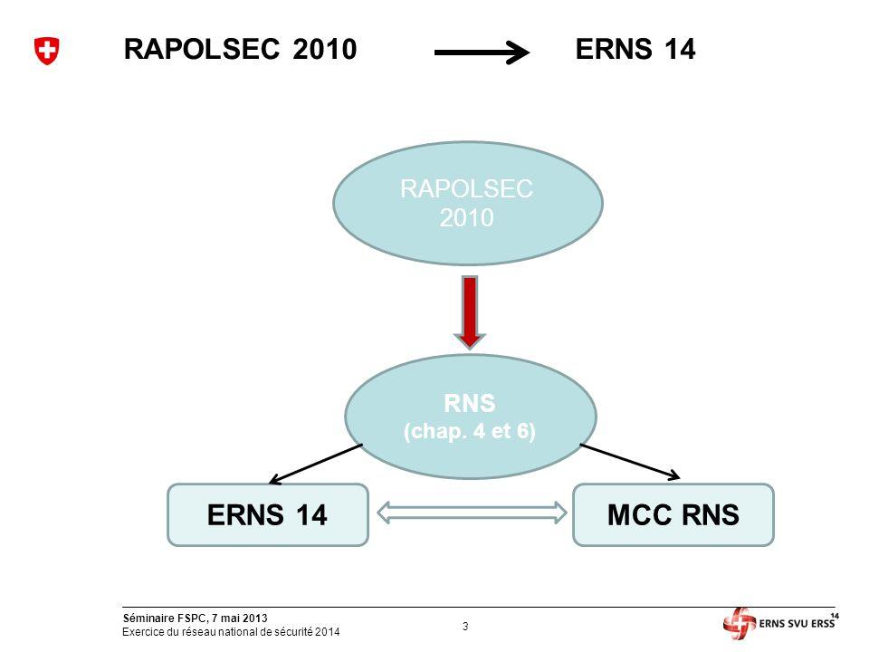 3 Séminaire FSPC, 7 mai 2013 Exercice du réseau national de sécurité 2014 RAPOLSEC 2010 RNS (chap. 4 et 6) ERNS 14MCC RNS RAPOLSEC 2010ERNS 14