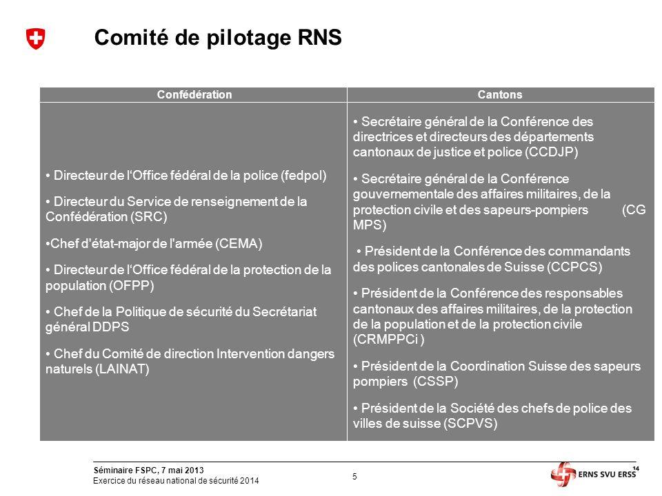 5 Séminaire FSPC, 7 mai 2013 Exercice du réseau national de sécurité 2014 Comité de pilotage RNS ConfédérationCantons Directeur de l'Office fédéral de