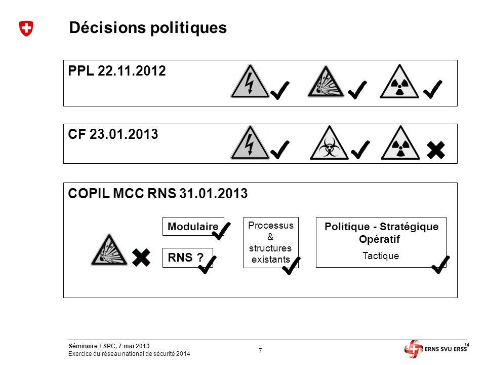 7 Séminaire FSPC, 7 mai 2013 Exercice du réseau national de sécurité 2014 Décisions politiques PPL 22.11.2012 RNS ? Processus & structures existants M