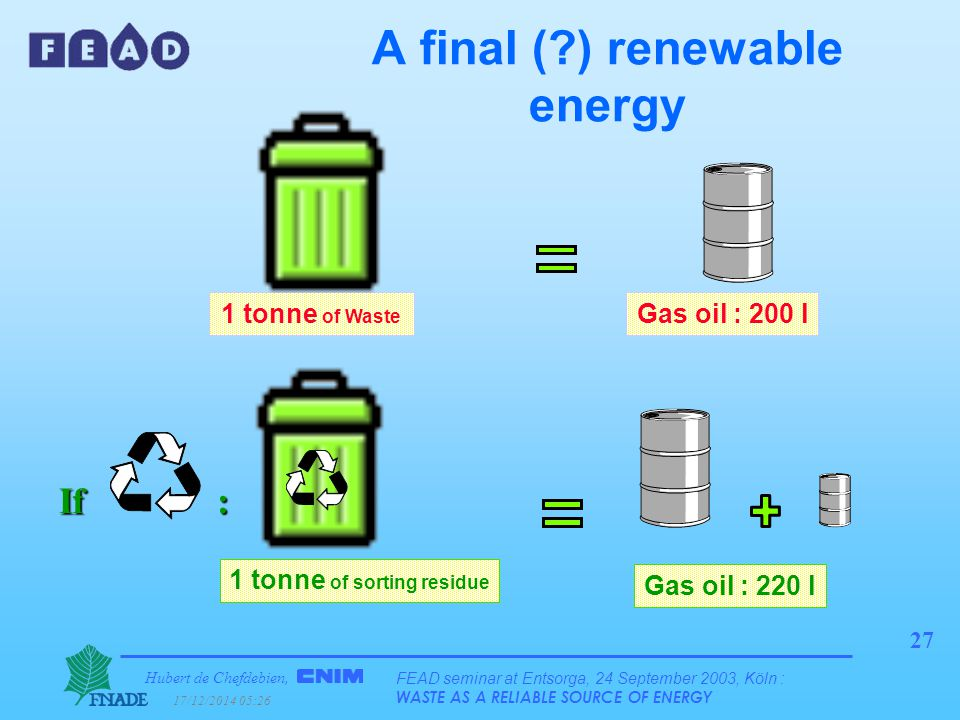 Hubert de Chefdebien, 17/12/2014 05:28 FEAD seminar at Entsorga, 24 September 2003, Köln : WASTE AS A RELIABLE SOURCE OF ENERGY 27 A final ( ) renewable energy 1 tonne of Waste Gas oil : 220 l Gas oil : 200 l If : 1 tonne of sorting residue