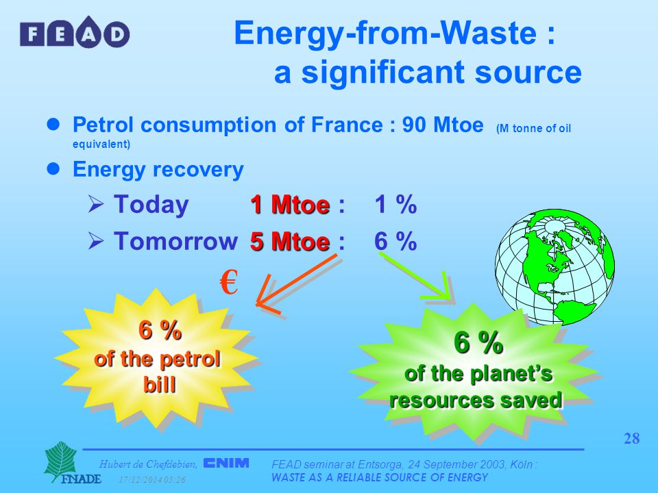 Hubert de Chefdebien, 17/12/2014 05:28 FEAD seminar at Entsorga, 24 September 2003, Köln : WASTE AS A RELIABLE SOURCE OF ENERGY 28 Energy-from-Waste : a significant source lPetrol consumption of France : 90 Mtoe (M tonne of oil equivalent) lEnergy recovery 1 Mtoe  Today 1 Mtoe :1 % 5 Mtoe  Tomorrow 5 Mtoe :6 % 6 % of the planet's resources saved 6 % of the planet's resources saved 6 % of the petrol bill bill €