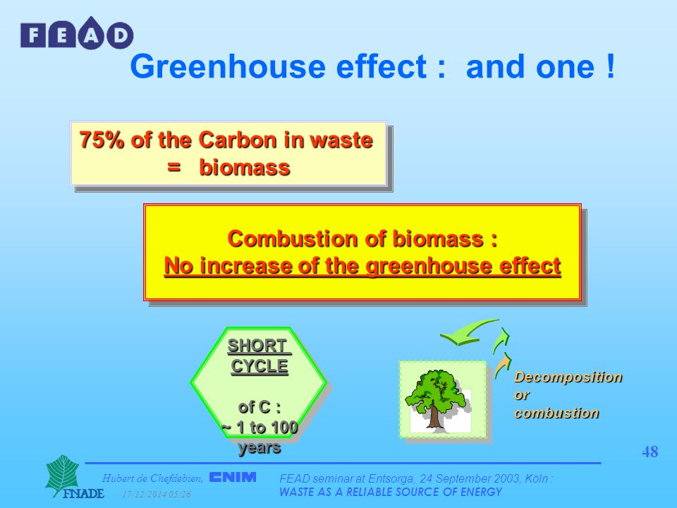 Hubert de Chefdebien, 17/12/2014 05:28 FEAD seminar at Entsorga, 24 September 2003, Köln : WASTE AS A RELIABLE SOURCE OF ENERGY 48 Greenhouse effect :