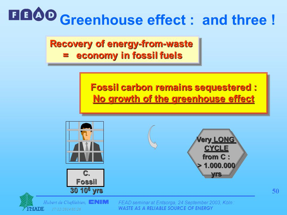 Hubert de Chefdebien, 17/12/2014 05:28 FEAD seminar at Entsorga, 24 September 2003, Köln : WASTE AS A RELIABLE SOURCE OF ENERGY 50 Greenhouse effect : and three .