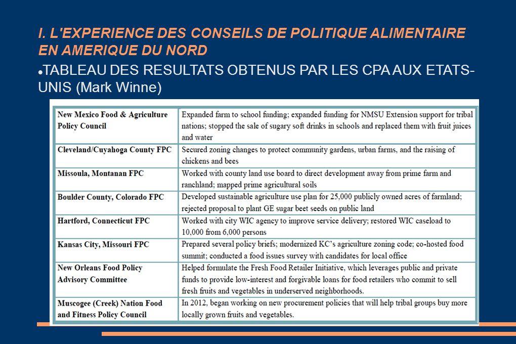 I. L'EXPERIENCE DES CONSEILS DE POLITIQUE ALIMENTAIRE EN AMERIQUE DU NORD TABLEAU DES RESULTATS OBTENUS PAR LES CPA AUX ETATS- UNIS (Mark Winne)