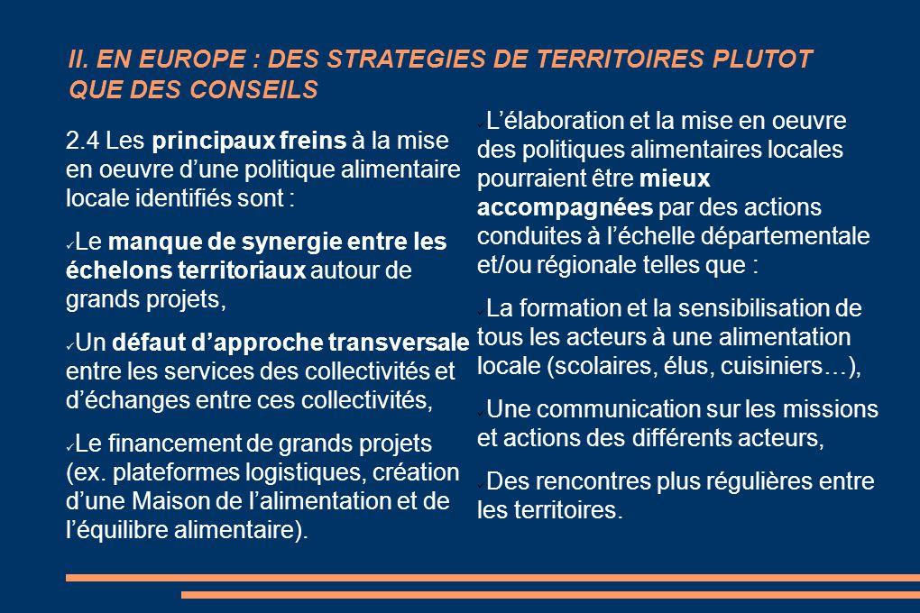2.4 Les principaux freins à la mise en oeuvre d'une politique alimentaire locale identifiés sont : Le manque de synergie entre les échelons territoria