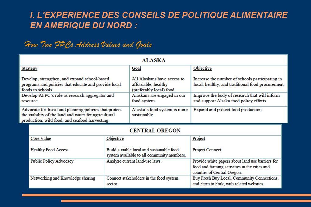 I. L'EXPERIENCE DES CONSEILS DE POLITIQUE ALIMENTAIRE EN AMERIQUE DU NORD : How Two FPCs Address Values and Goals