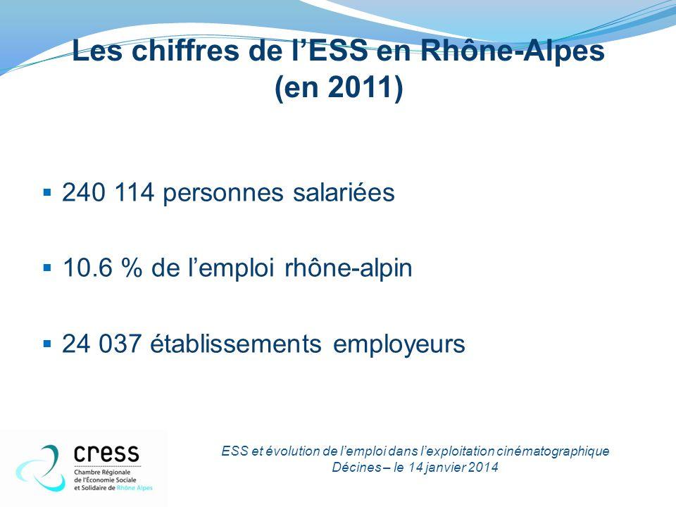Les chiffres de l'ESS en Rhône-Alpes (en 2011)  240 114 personnes salariées  10.6 % de l'emploi rhône-alpin  24 037 établissements employeurs ESS e
