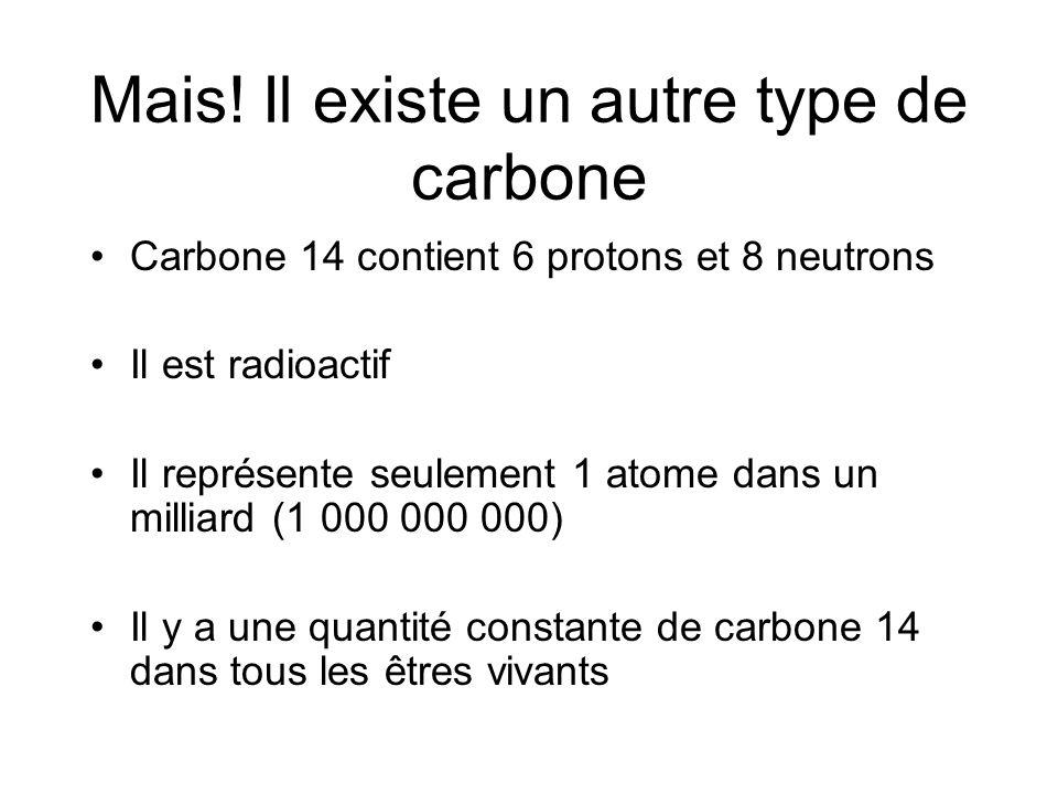 Mais! Il existe un autre type de carbone Carbone 14 contient 6 protons et 8 neutrons Il est radioactif Il représente seulement 1 atome dans un milliar