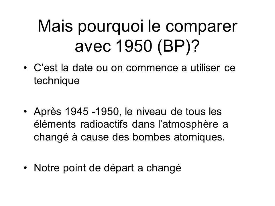 Mais pourquoi le comparer avec 1950 (BP)? C'est la date ou on commence a utiliser ce technique Après 1945 -1950, le niveau de tous les éléments radioa