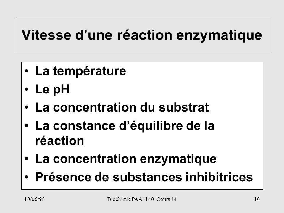 10/06/9810Biochimie PAA1140 Cours 14 Vitesse d'une réaction enzymatique La température Le pH La concentration du substrat La constance d'équilibre de