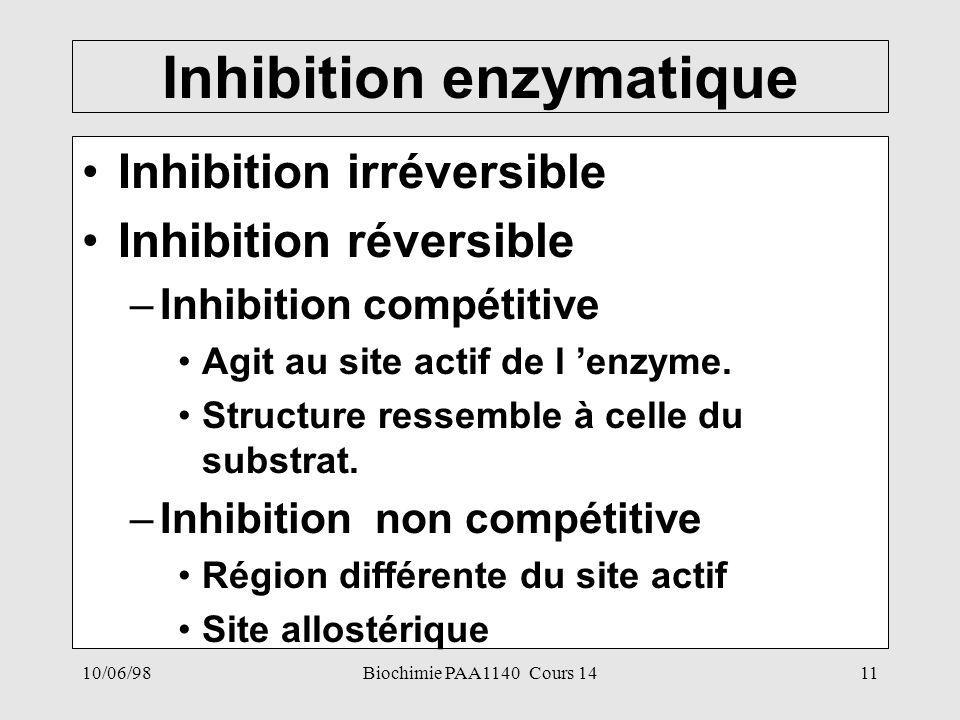 10/06/9811Biochimie PAA1140 Cours 14 Inhibition enzymatique Inhibition irréversible Inhibition réversible –Inhibition compétitive Agit au site actif d